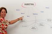 Výuka odborného kurzu Marketingu na škole Sterling Business College v Perthu, Austrálie